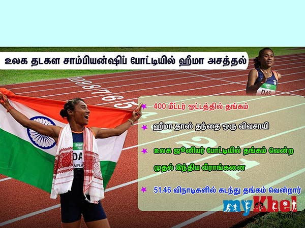 Hima Das Scripts History Winning Gold