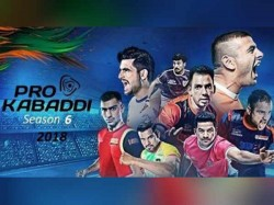 Pro Kabaddi League Season 6 Auction