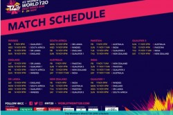 Icc Womens T20 Wc Schedule Released